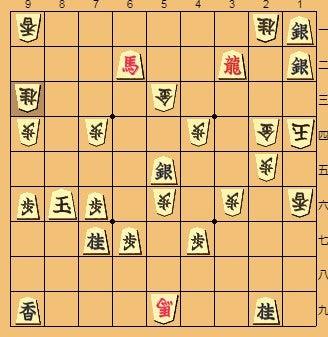 戦 ブログ 竜王 将棋