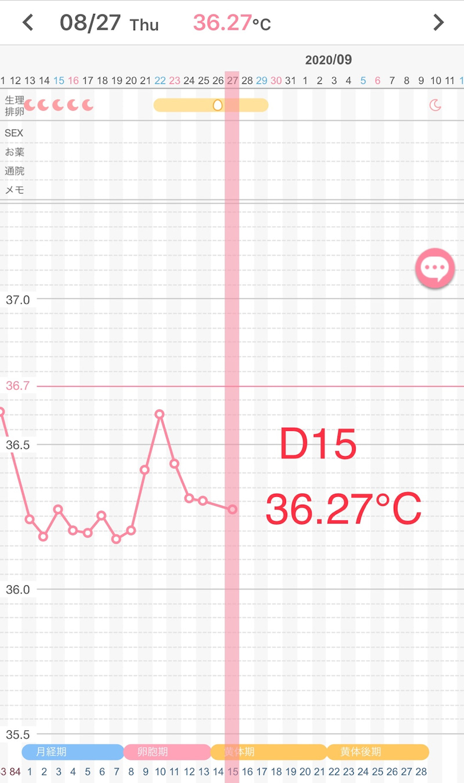 低温期20日目