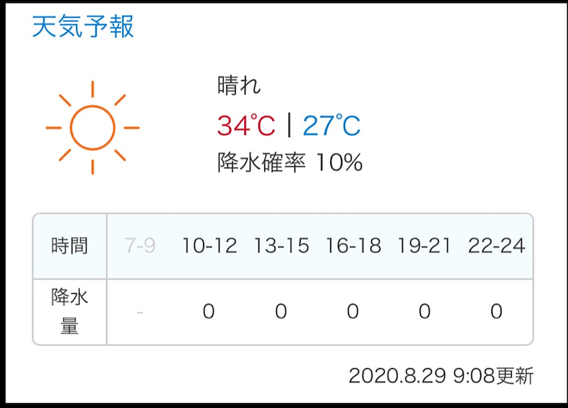 の 天気 の 今日 浦安