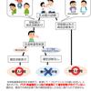 病児保育るな【重要】新型コロナウイルスの感染拡大防止に向けた病児保育室の受け入れについて<追記>の画像