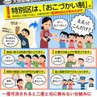 Vol.3404「水曜版/週刊大石ちゃん自由自在(仮)」2020年09月23日の記事より