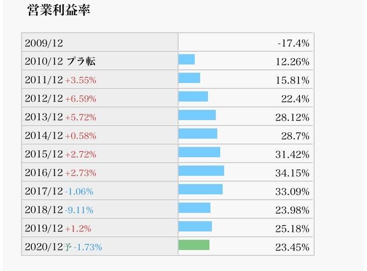 株価 jac リクルート メント