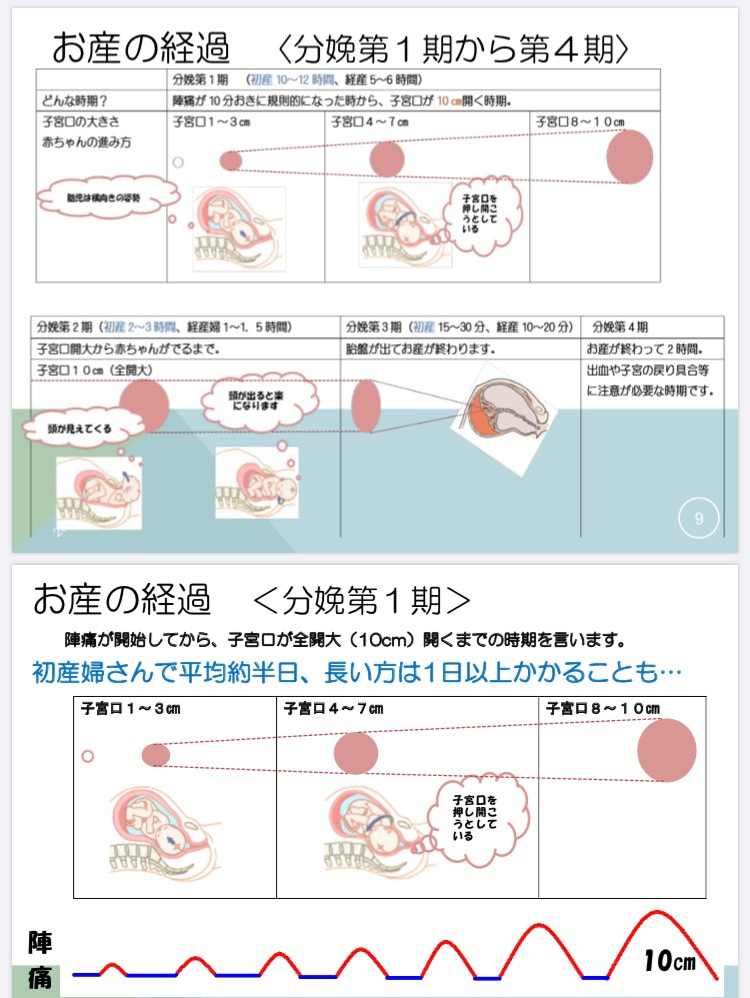 1 子宮 センチ 経産婦 口