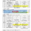 第13回神奈川県ユースフットサルリーグ2020 1部開幕の画像