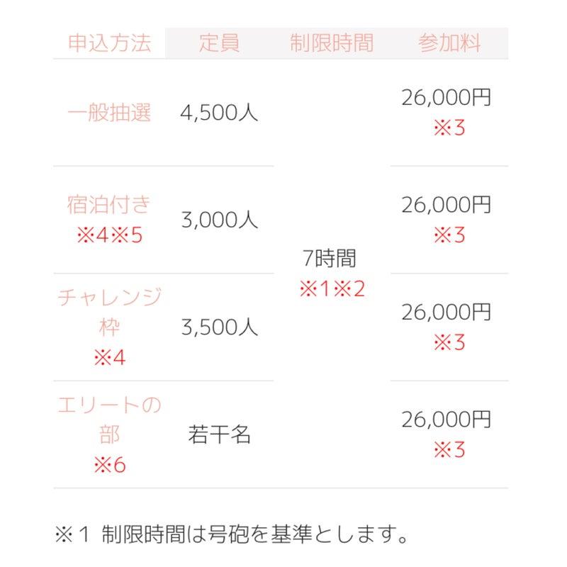 名古屋 ウィメンズ 2021 エントリー