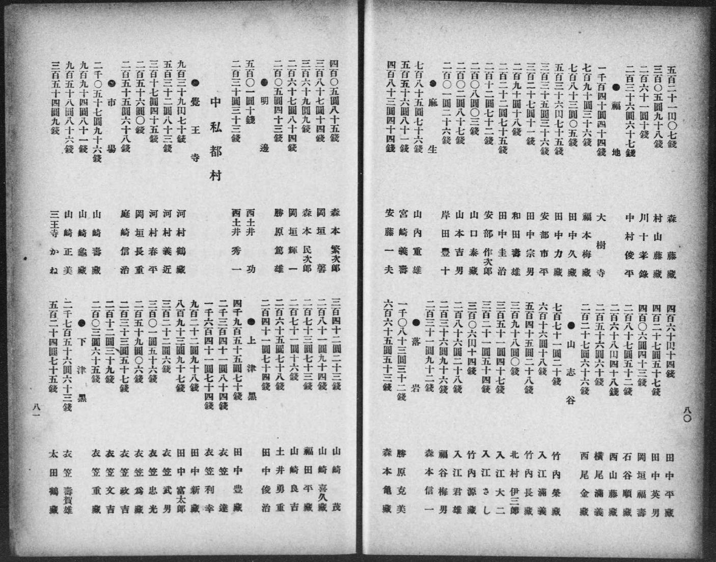 昭和10年版『因幡資産人名録』【13】 | だるま親雲上日日記