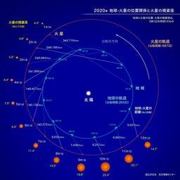 画像 富士は晴れたり日本晴れカレンダー2020は8番目の月◎葉月となります/(^o^)\ の記事より 2つ目