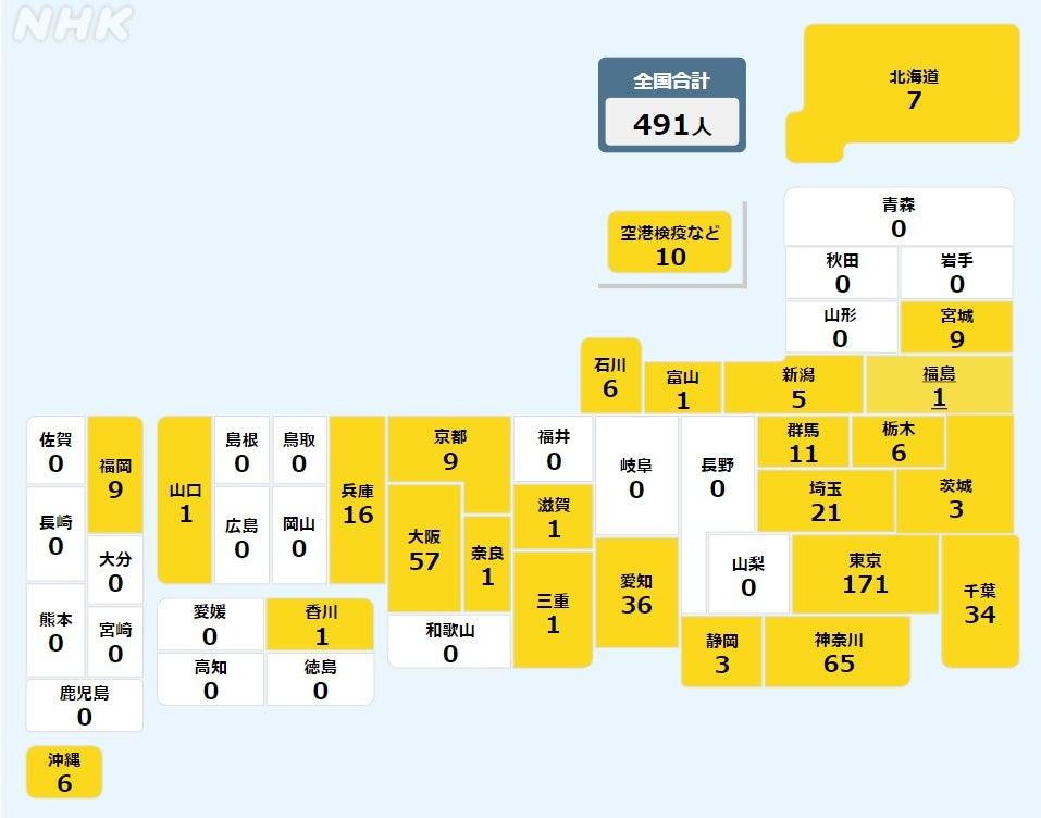 今日 の 東京 コロナ ウイルス 感染 者 新型コロナウイルス 日本国内の最新感染状況マップ・感染者数(7日0時時点)