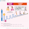 9月14日に新規多発性硬化症治療薬のメーゼントが発売されました(1/2)の画像