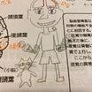 浪人日記173日目〜模試の予定とみんご画伯〜