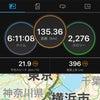 2020.09.21三浦半島一周ツーリングの画像