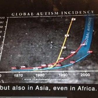 【ワクチンは危険!】このペースだと2032年には10人中8人が自閉症に!発症するかどうかの差は?