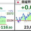 9/25 米経済対策期待で日経反発 / マザーズ好調 / 初の10連勝達成