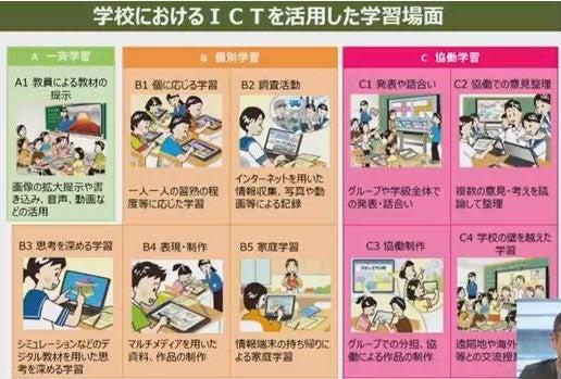 教育 の 情報 化 に関する 手引き