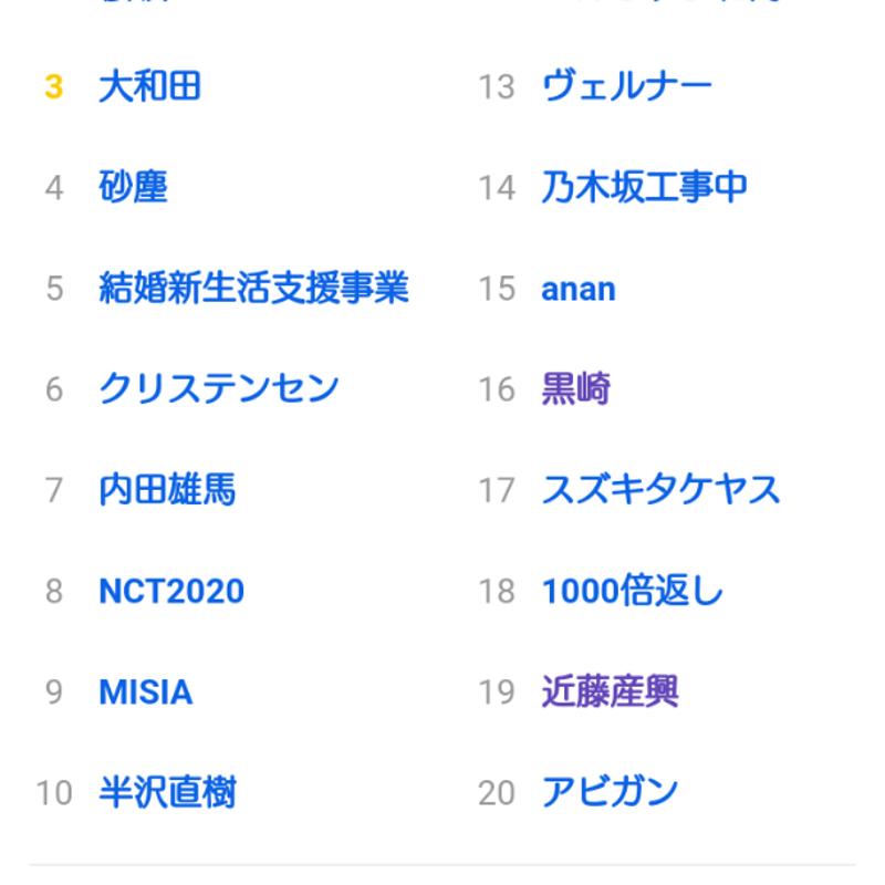 ゲーム まんじゅう 和尚 「ゆっくり育てていってね!」をApp Storeで