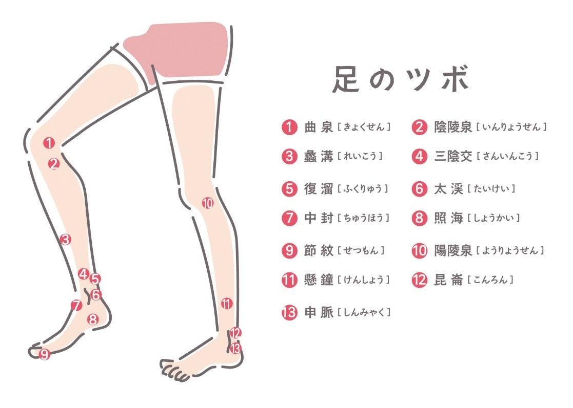 痛 膝 ツボ 関節