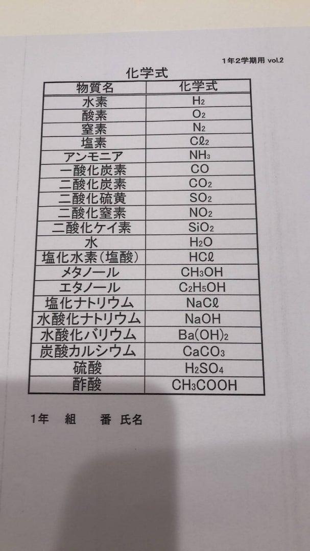 一 酸化 炭素 化学式