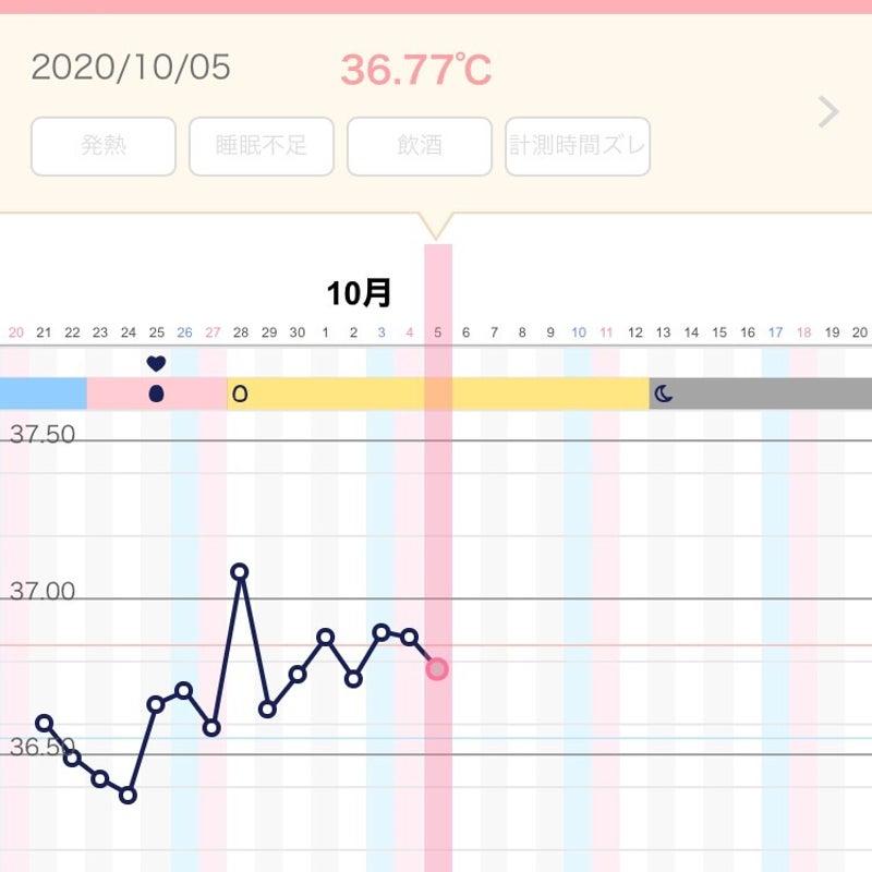 フライング 高温期10日目 体温下がる