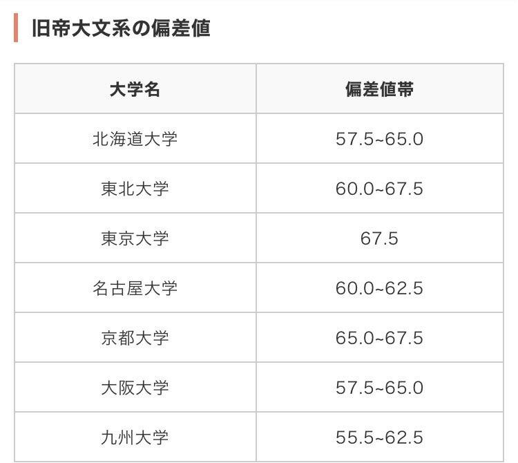 値 神戸 大学 偏差 2021年度入試対応 兵庫県の大学・学部の偏差値一覧|マナビジョン|Benesseの大学・短期大学・専門学校の受験、進学情報