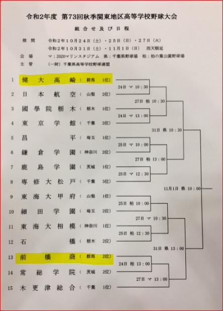 群馬 県 高校 野球 秋季 大会 速報
