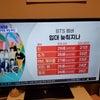 BTSの人気‼️の画像