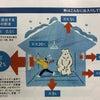 コロナ渦の冬への対策の画像