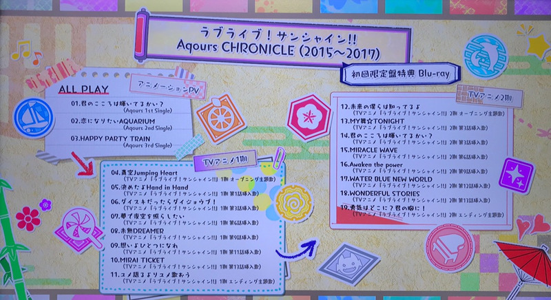 Chronicle aqours