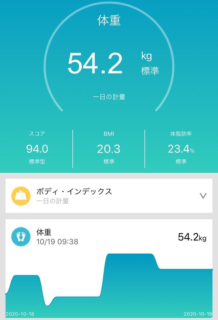 女性 163 センチ 平均 体重