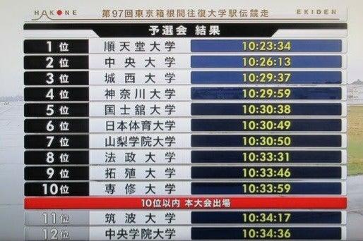 予想 会 箱根 2021 駅伝 予選