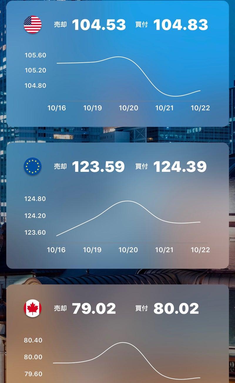 の レート 今日 ドル 為替 1