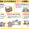 中共発新型コロナウイルス感染症対策 感染の危険性が高い「5つの場面」に注意を!の画像