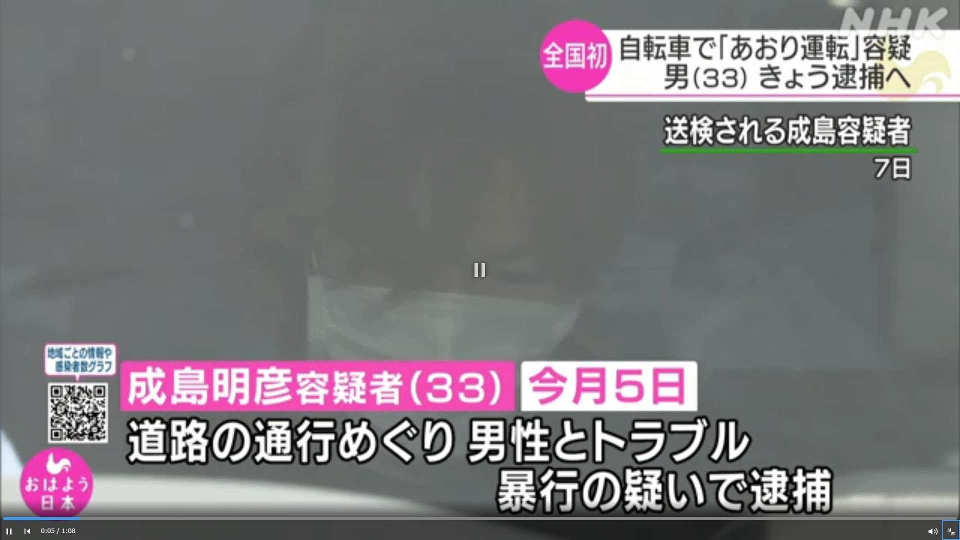 者 成島 容疑 自転車「ひょっこり男」を逮捕、あおり運転とみなされ実刑は不可避か