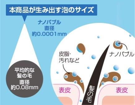 ナノバブル シャワー ヘッド シルキー