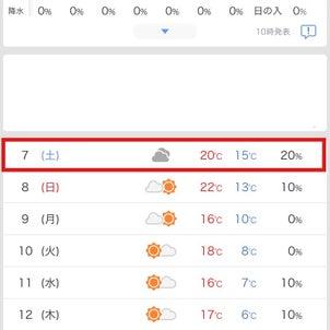 こんなに変わる?雨予報が80%→20%の画像