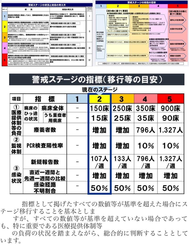 ホームページ 道庁