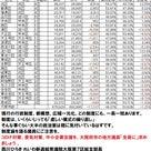 Vol.3446「水曜版/週刊大石ちゃん自由自在(仮)都構想否決SP」2020年11月04日の記事より