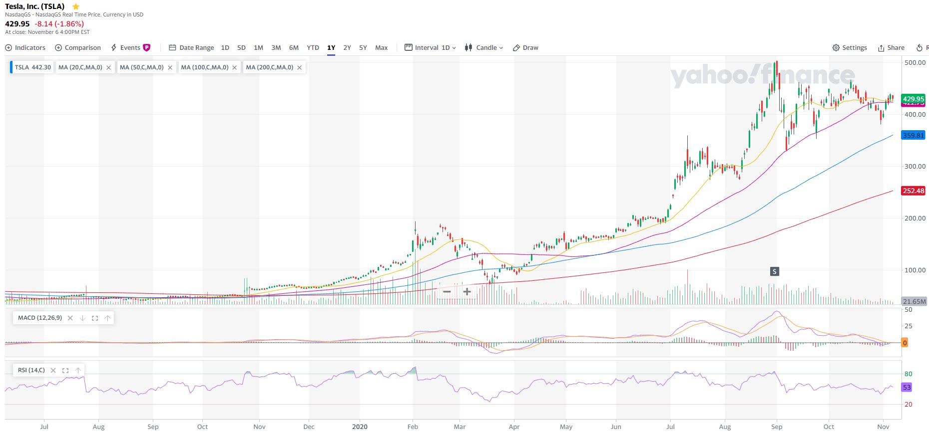 X 株価 スペース