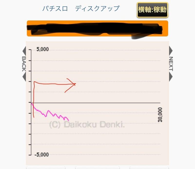 アップ 比率 ディスク