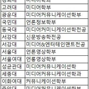 韓国大学 学科紹介~メディア関係~の画像