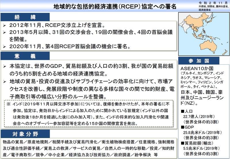 RCEP(地域的な包括的経済連携)とは何か? | アベ政治を許すプログ ...
