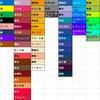 色はどこまで?色覚障害を悩ます細かい色の画像