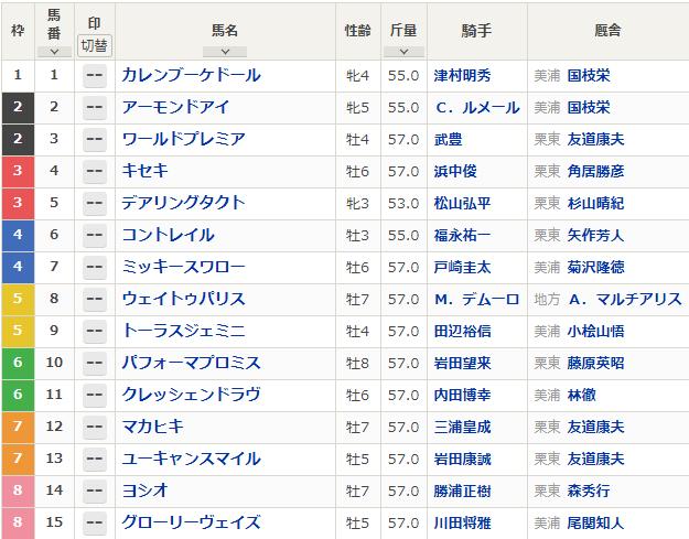 2020 ジャパン カップ