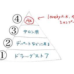 画像 ★lovebyA.K.のクオリティ の記事より 1つ目