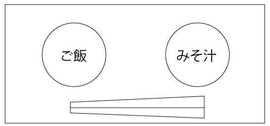 大阪教大附天王寺中学校(2020年)