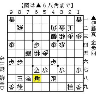王座戦 伊藤真五段戦