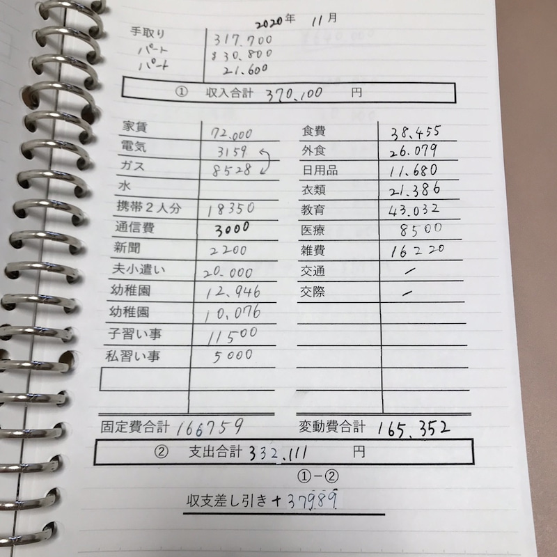 家計 簿 ブログ