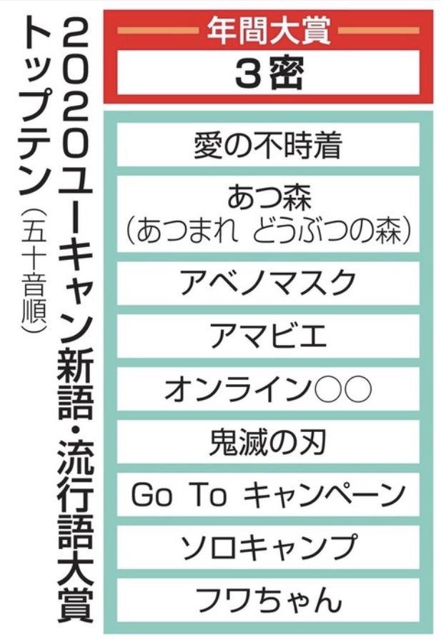 新語・流行語大賞 2020   れがしぃのブログ