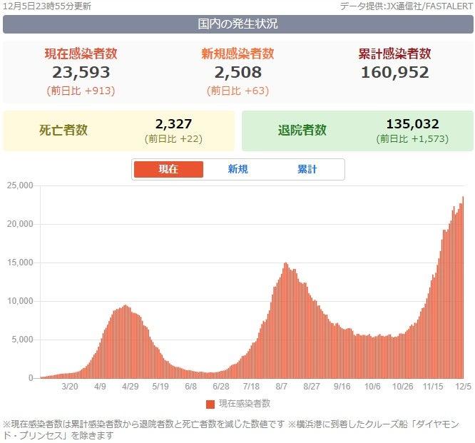 天気 予報 堺 市 堺市の天気予報 - choseki.com