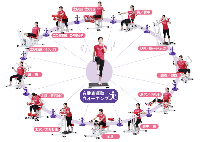タニタフィッツミーサーキットトレーニング