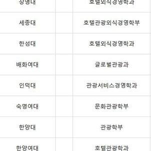 韓国大学 学科紹介~ホテル、観光関係~の画像